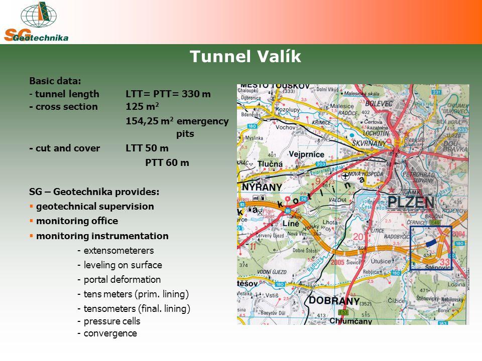 Basic data: - tunnel lengthLTT= PTT= 330 m - cross section 125 m 2 154,25 m 2 emergency pits - cut and coverLTT 50 m PTT 60 m SG – Geotechnika provide