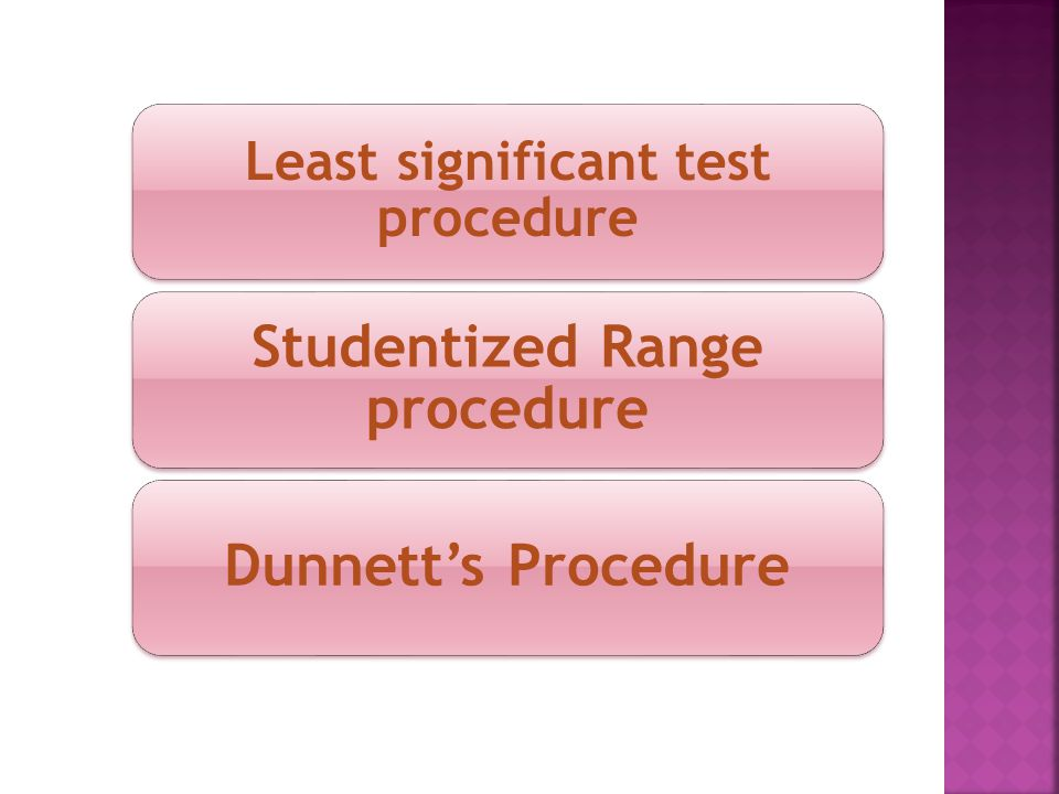 Least significant test procedure Studentized Range procedure Dunnett's Procedure