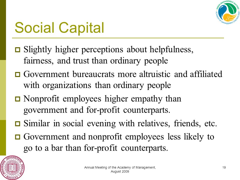 Annual Meeting of the Academy of Management, August 2009 19 Social Capital  Slightly higher perceptions about helpfulness, fairness, and trust than ordinary people  Government bureaucrats more altruistic and affiliated with organizations than ordinary people  Nonprofit employees higher empathy than government and for-profit counterparts.