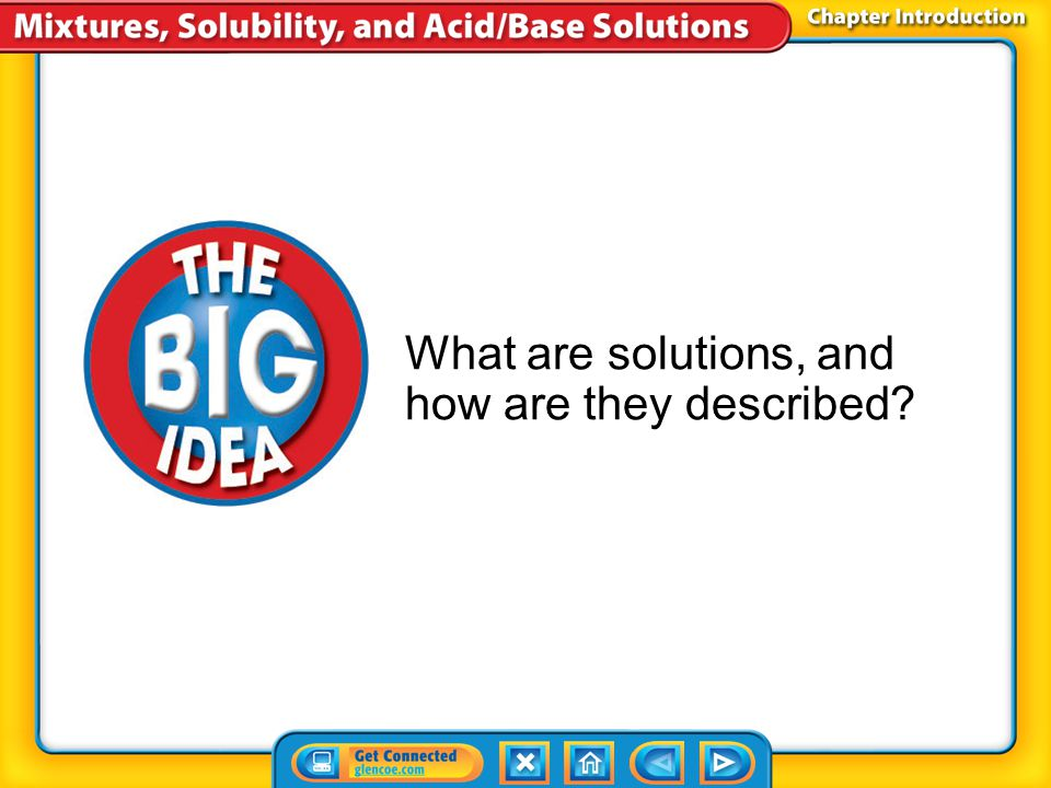 Chapter Introduction What are solutions, and how are they described?