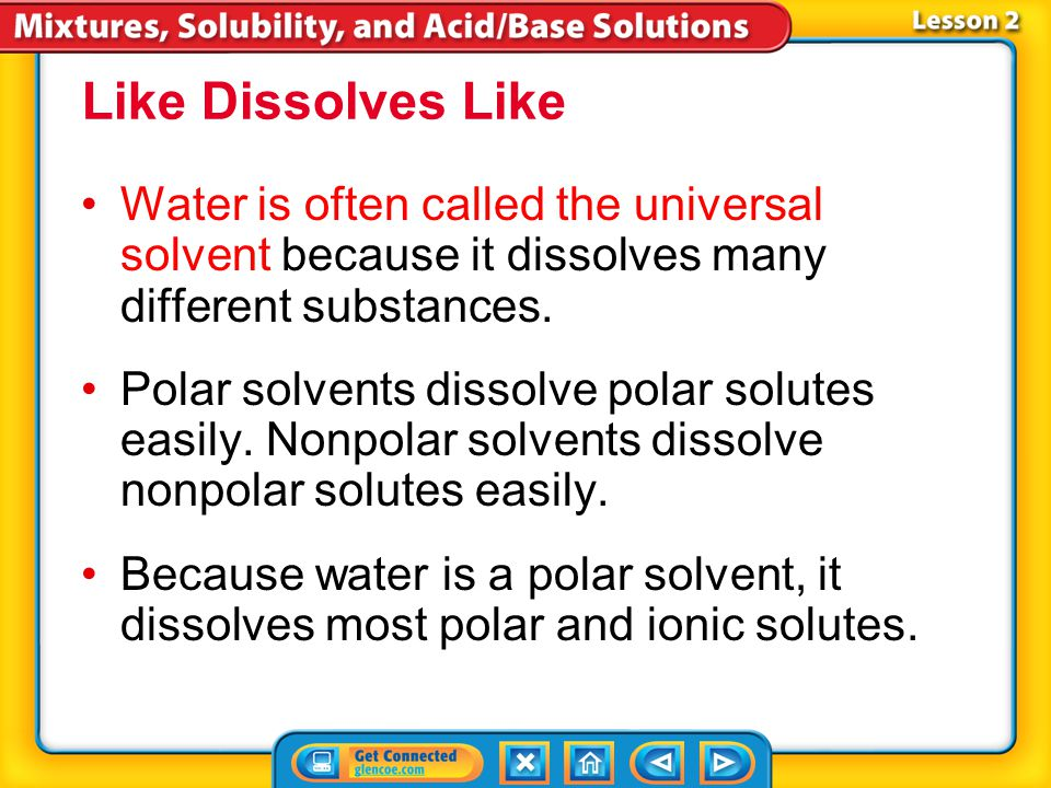 Lesson 2-3 Water is a polar molecule—a molecule with a *polar molecule Nonpolar molecules have an even distribution of charge.