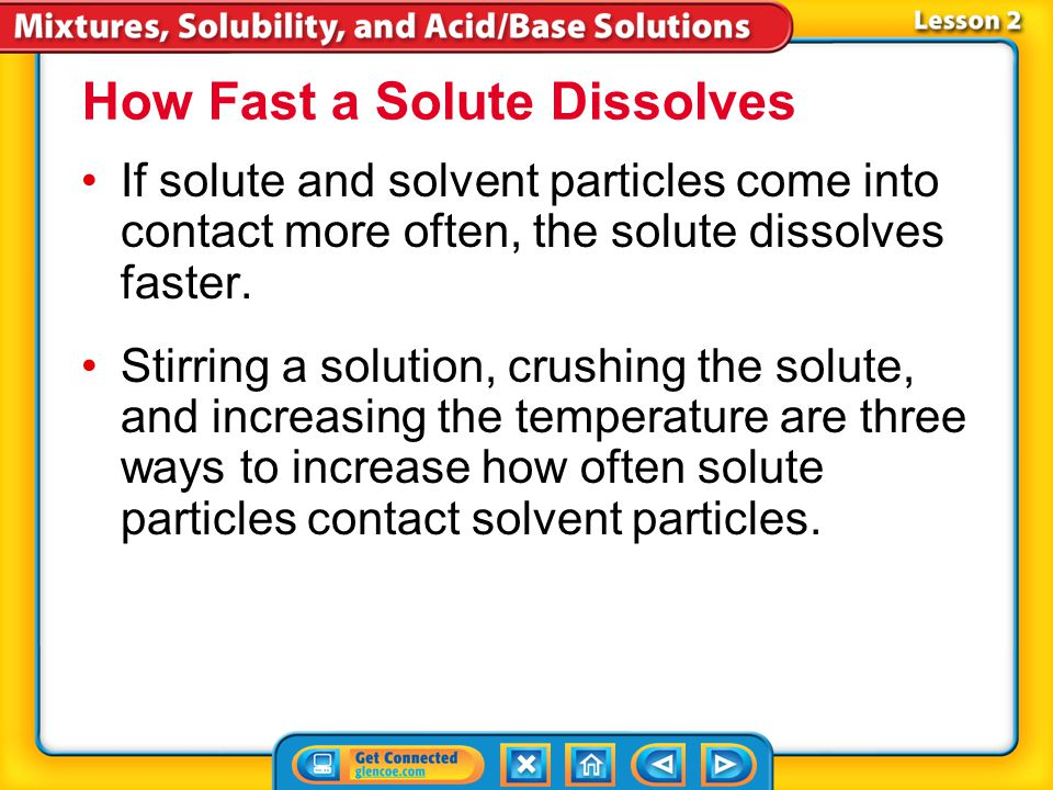 Lesson 2-6 Solubility—How much can dissolve? (cont.) How can the solubility of a solute be changed?