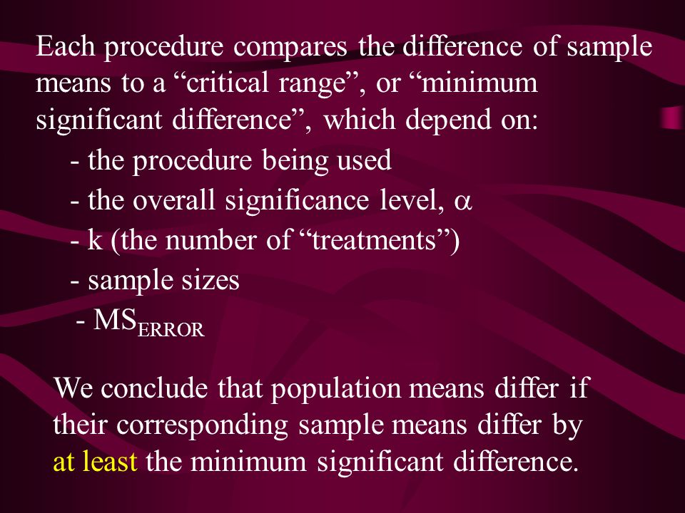 Each procedure compares the difference of sample means to a critical range , or minimum significant difference , which depend on: We conclude that population means differ if their corresponding sample means differ by at least the minimum significant difference.