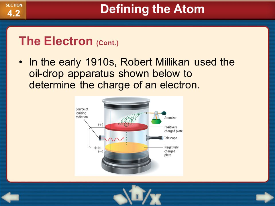 In the early 1910s, Robert Millikan used the oil-drop apparatus shown below to determine the charge of an electron. SECTION 4.2 Defining the Atom The