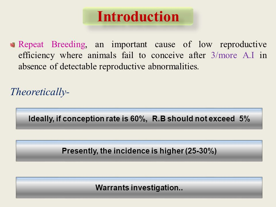 Repeat Breeding, an important cause of low reproductive efficiency where animals fail to conceive after 3/more A.I in absence of detectable reproductive abnormalities.