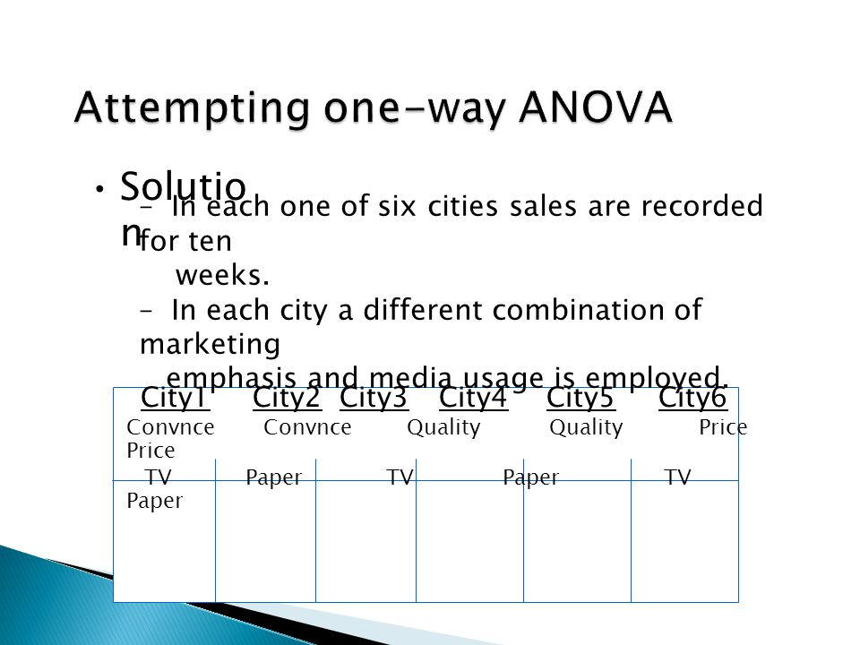 City1 City2 City3 City4City5City6 Convnce Convnce Quality Quality Price Price TVPaper TV Paper TV Paper – In each one of six cities sales are recorded