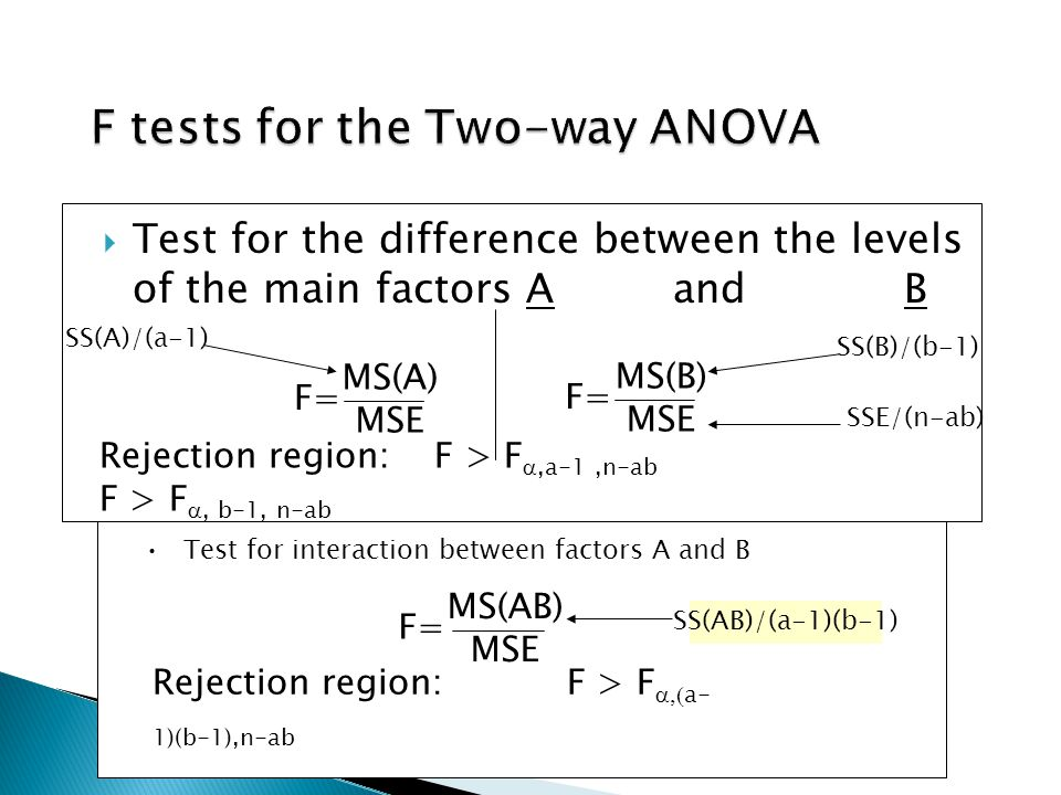  Test for the difference between the levels of the main factors A and B F= MS(A) MSE F= MS(B) MSE Rejection region: F > F ,a-1,n-ab F > F , b-1, n-ab Test for interaction between factors A and B F= MS(AB) MSE Rejection region: F > F  a- 1)(b-1),n-ab SS(A)/(a-1) SS(B)/(b-1) SS(AB)/(a-1)(b-1) SSE/(n-ab)