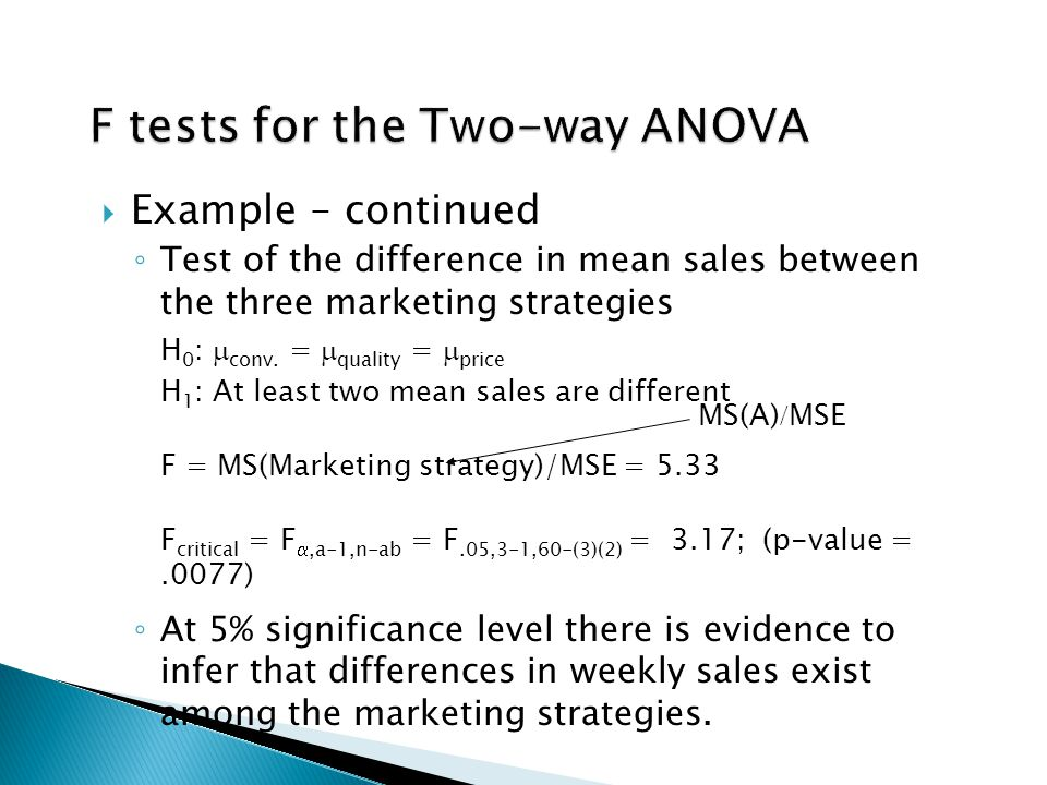  Example – continued ◦ Test of the difference in mean sales between the three marketing strategies H 0 :  conv. =  quality =  price H 1 : At least