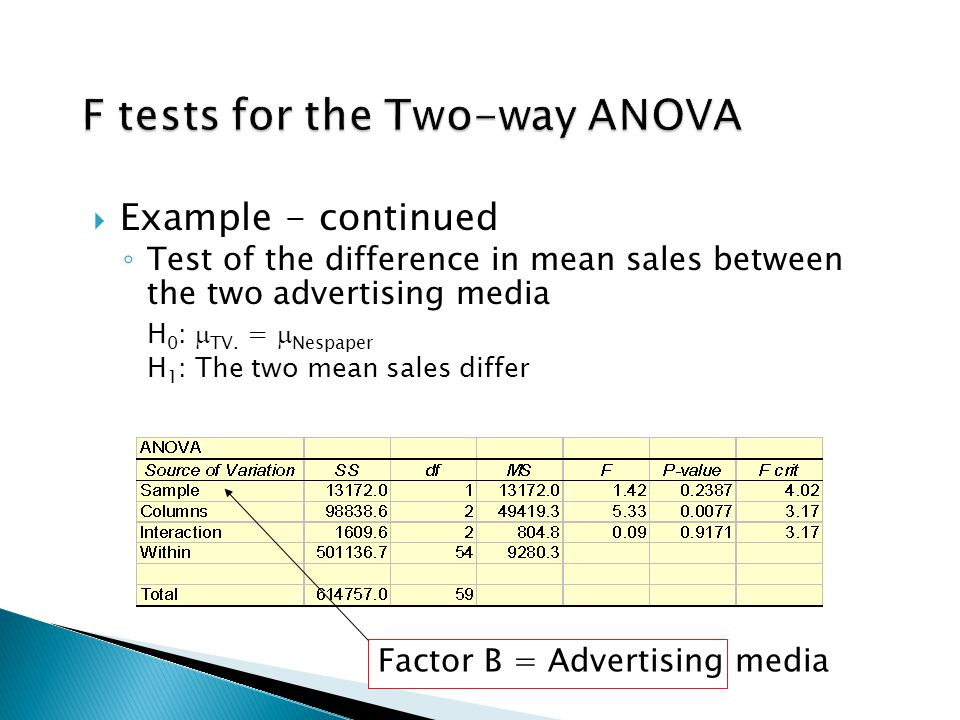  Example - continued ◦ Test of the difference in mean sales between the two advertising media H 0 :  TV.
