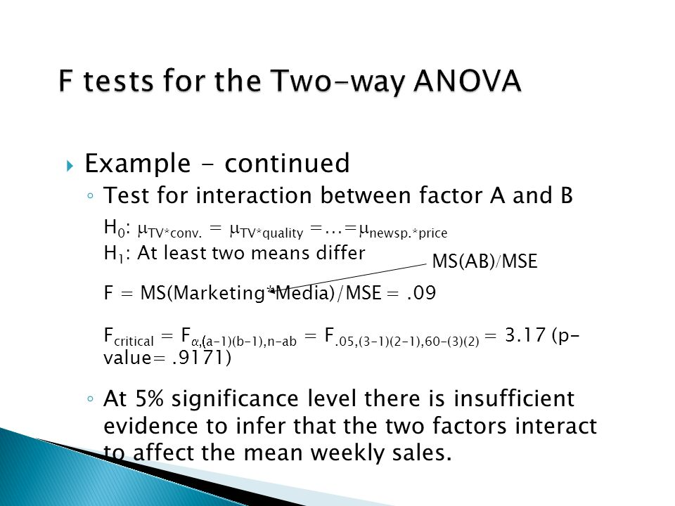  Example - continued ◦ Test for interaction between factor A and B H 0 :  TV*conv. =  TV*quality =…=  newsp.*price H 1 : At least two means differ