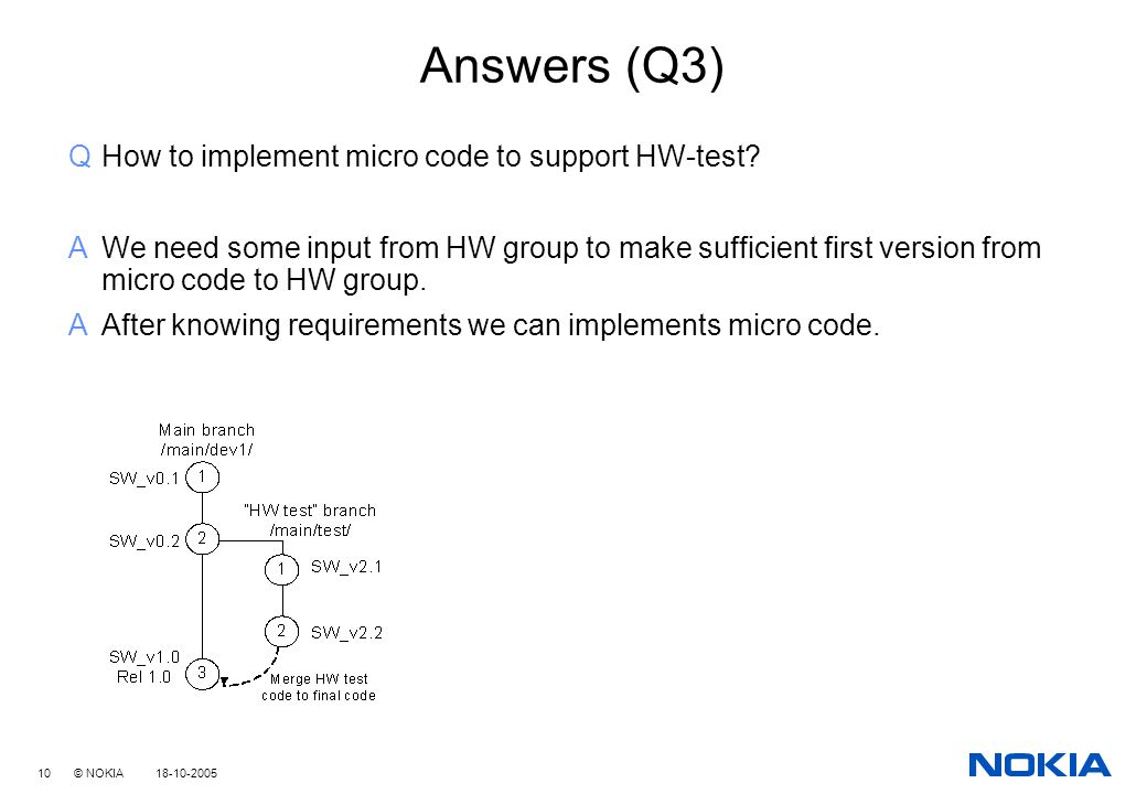 10 © NOKIA 18-10-2005 Answers (Q3) QHow to implement micro code to support HW-test.