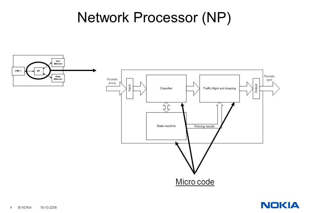 4 © NOKIA 18-10-2005 Network Processor (NP) Micro code
