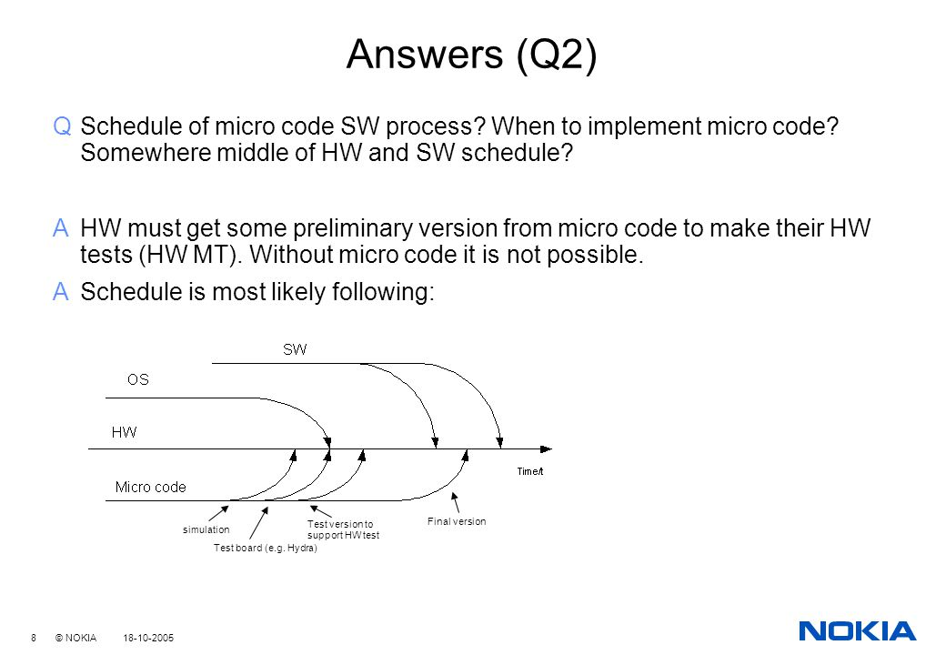 8 © NOKIA 18-10-2005 Answers (Q2) QSchedule of micro code SW process.