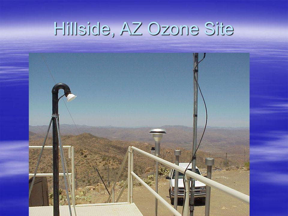 Hillside, AZ Ozone Site
