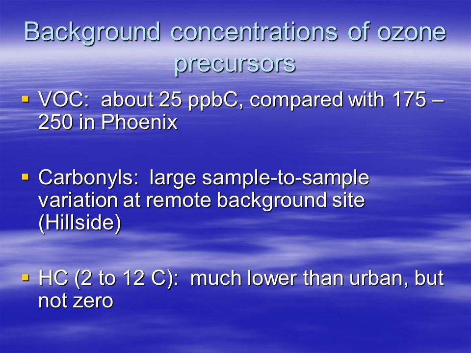 Background concentrations of ozone precursors  VOC: about 25 ppbC, compared with 175 – 250 in Phoenix  Carbonyls: large sample-to-sample variation at remote background site (Hillside)  HC (2 to 12 C): much lower than urban, but not zero