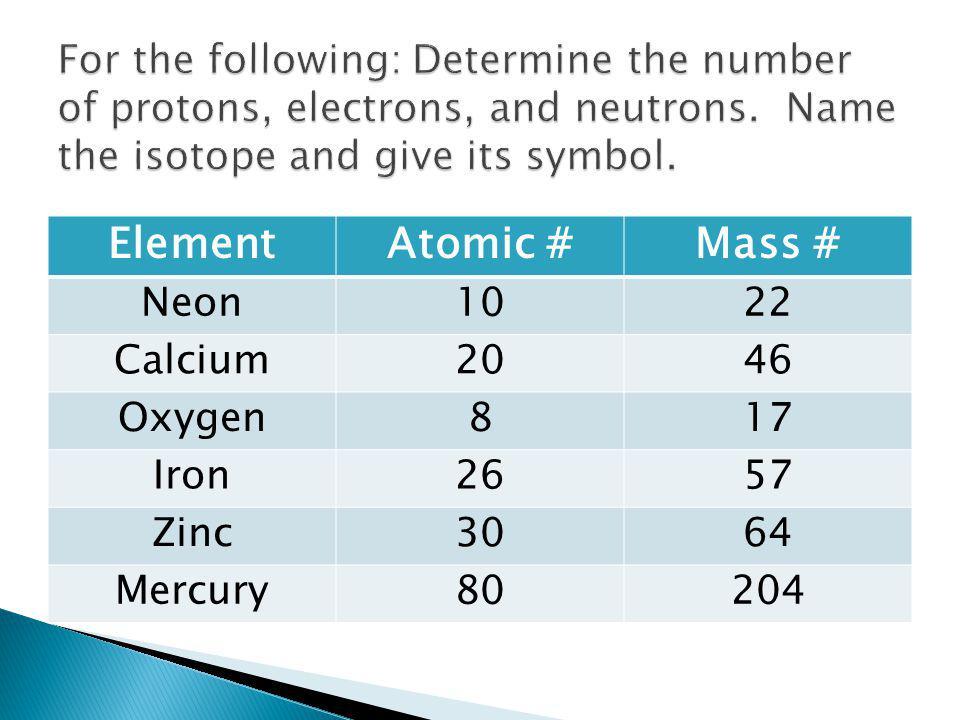 ElementAtomic #Mass # Neon1022 Calcium2046 Oxygen817 Iron2657 Zinc3064 Mercury80204