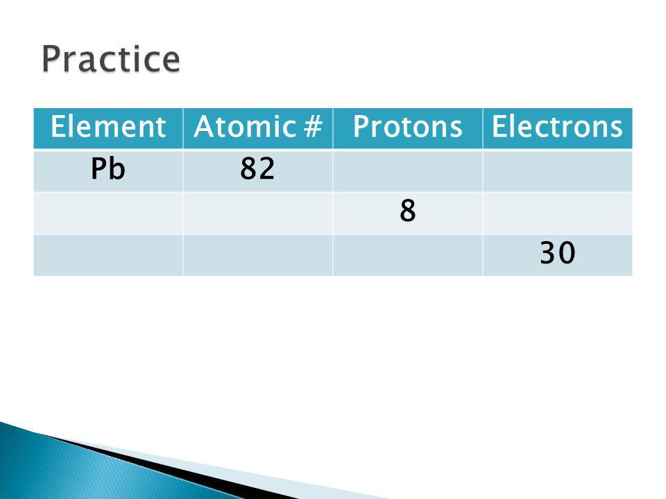 ElementAtomic #ProtonsElectrons Pb82 8 30