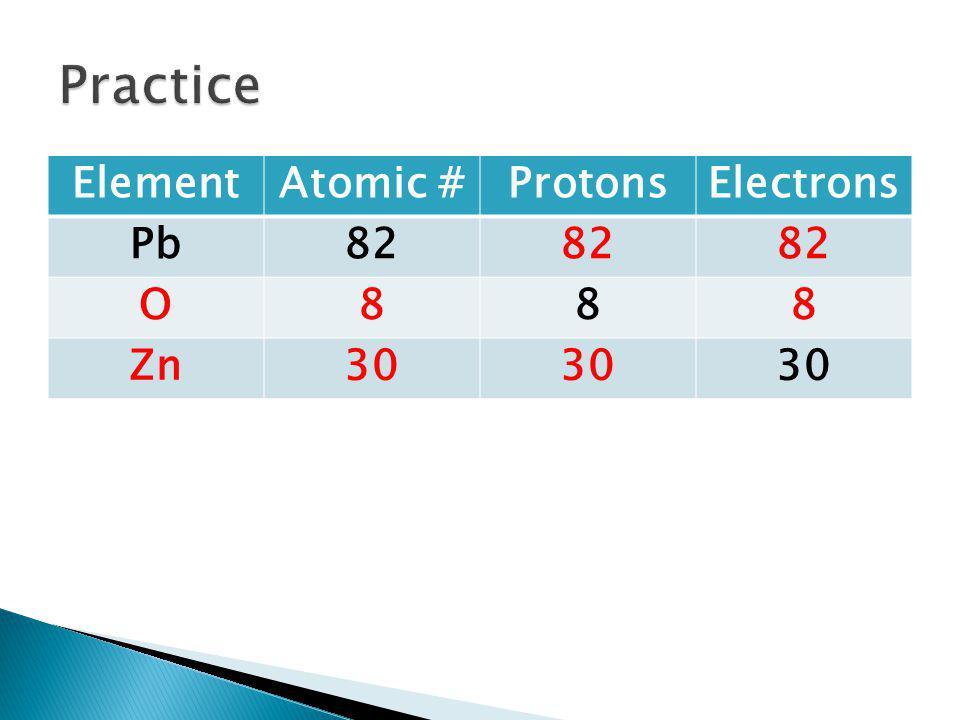 ElementAtomic #ProtonsElectrons Pb82 O888 Zn30