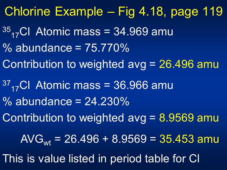 35 17 Cl Atomic mass = 34.969 amu % abundance = 75.770% Contribution to weighted avg = 26.496 amu 37 17 Cl Atomic mass = 36.966 amu % abundance = 24.2