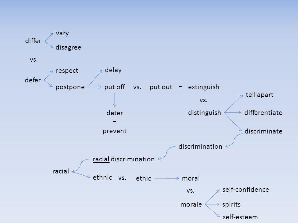 differ defer vs.