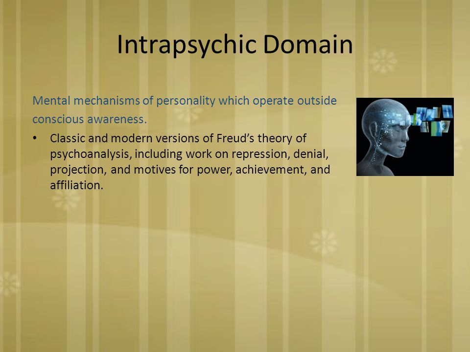 Intrapsychic Domain Mental mechanisms of personality which operate outside conscious awareness.