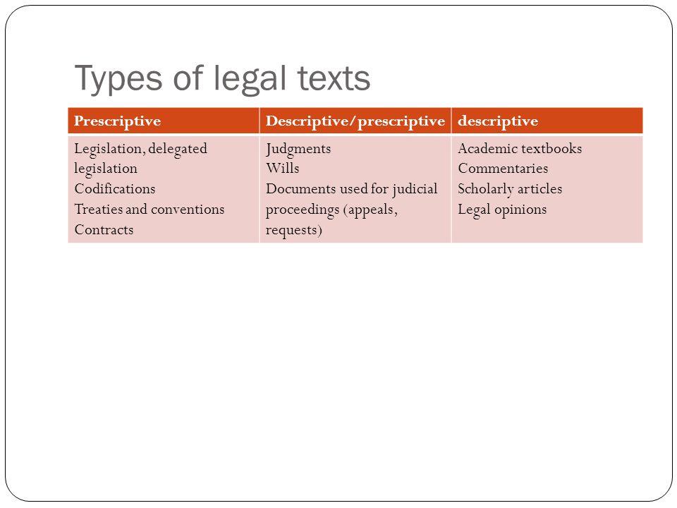 Types of legal texts PrescriptiveDescriptive/prescriptivedescriptive Legislation, delegated legislation Codifications Treaties and conventions Contrac