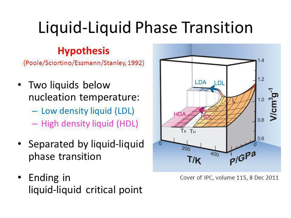 Liquid-Liquid Phase Transition Hypothesis (Poole/Sciortino/Essmann/Stanley, 1992) Two liquids below nucleation temperature: – Low density liquid (LDL)