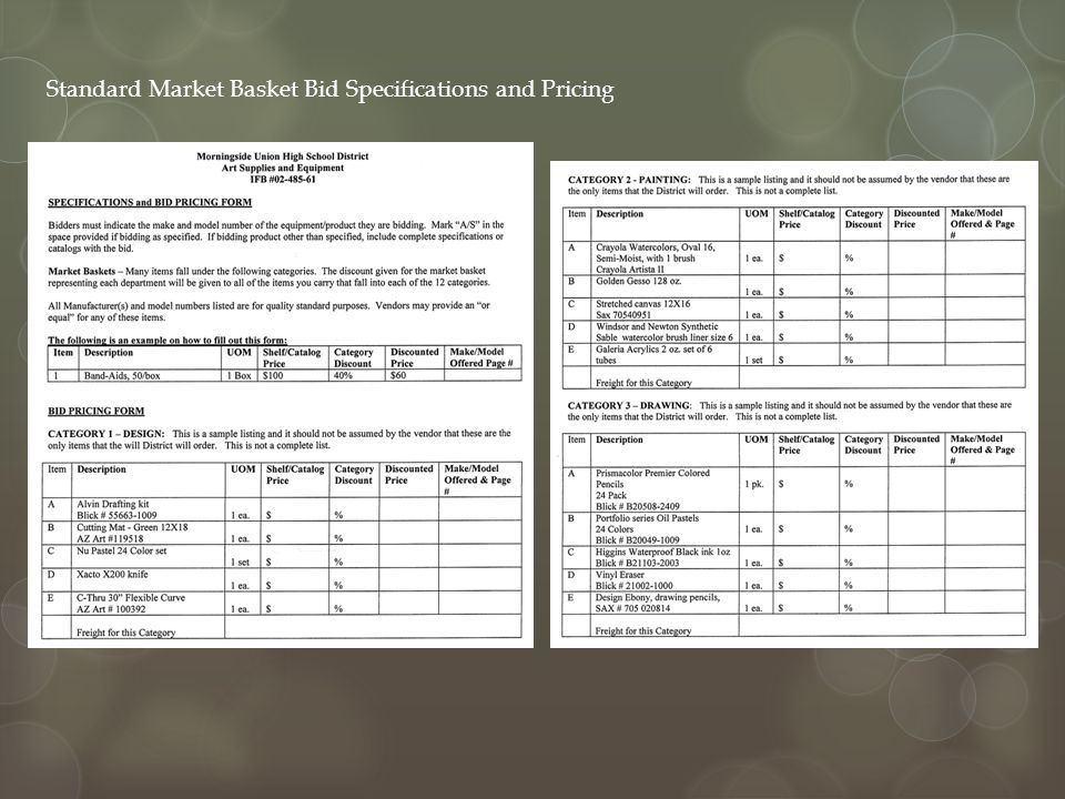 Standard Market Basket Bid Specifications and Pricing
