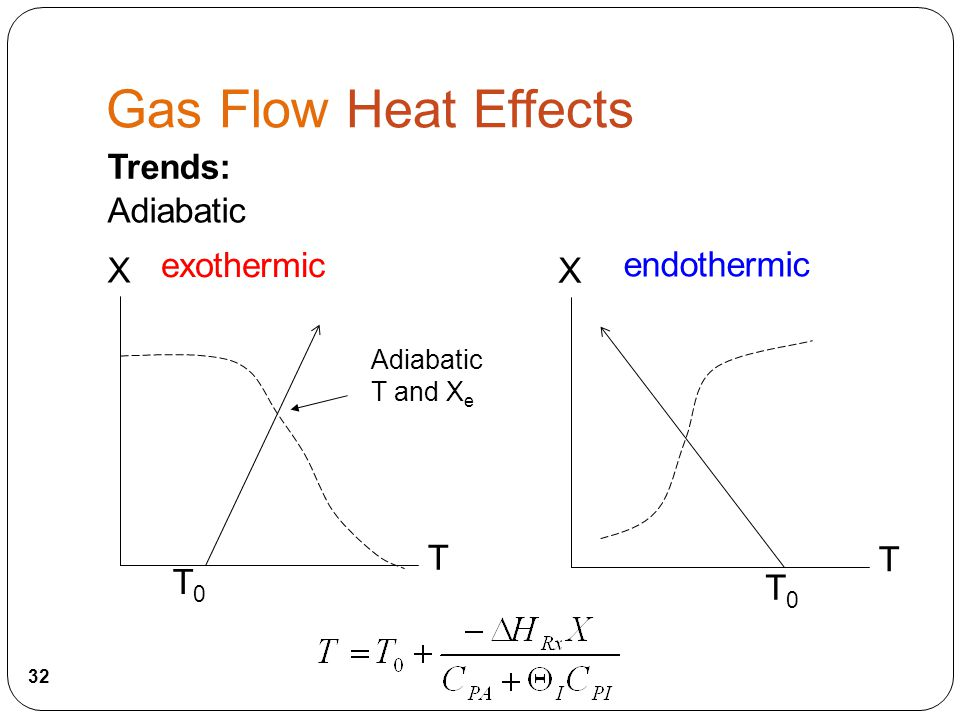 T X Adiabatic T and X e T0T0 exothermic T X T0T0 endothermic Trends: Adiabatic Gas Flow Heat Effects 32