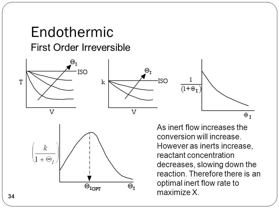 Endothermic 34 As inert flow increases the conversion will increase.