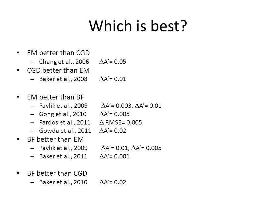 Which is best? EM better than CGD – Chang et al., 2006  A'= 0.05 CGD better than EM – Baker et al., 2008  A'= 0.01 EM better than BF – Pavlik et al.