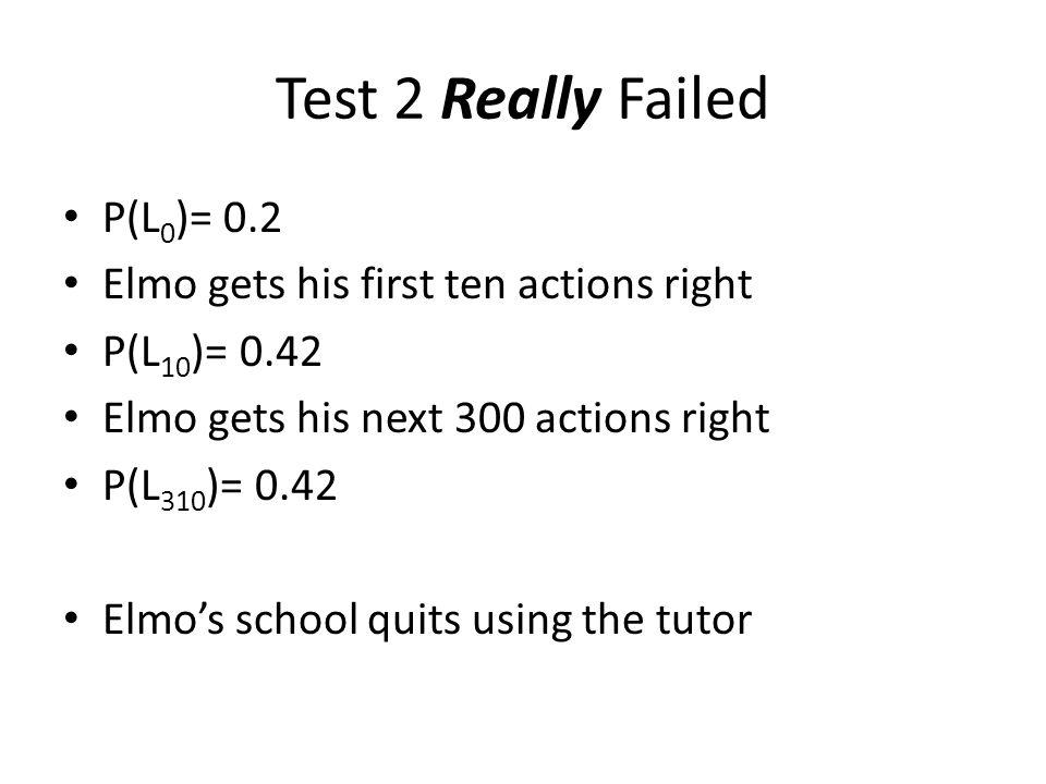 Test 2 Really Failed P(L 0 )= 0.2 Elmo gets his first ten actions right P(L 10 )= 0.42 Elmo gets his next 300 actions right P(L 310 )= 0.42 Elmo's sch