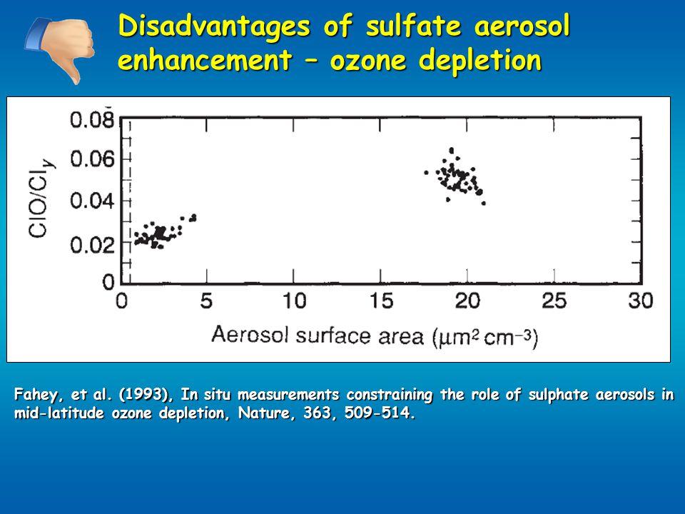 Disadvantages of sulfate aerosol enhancement – ozone depletion Fahey, et al.