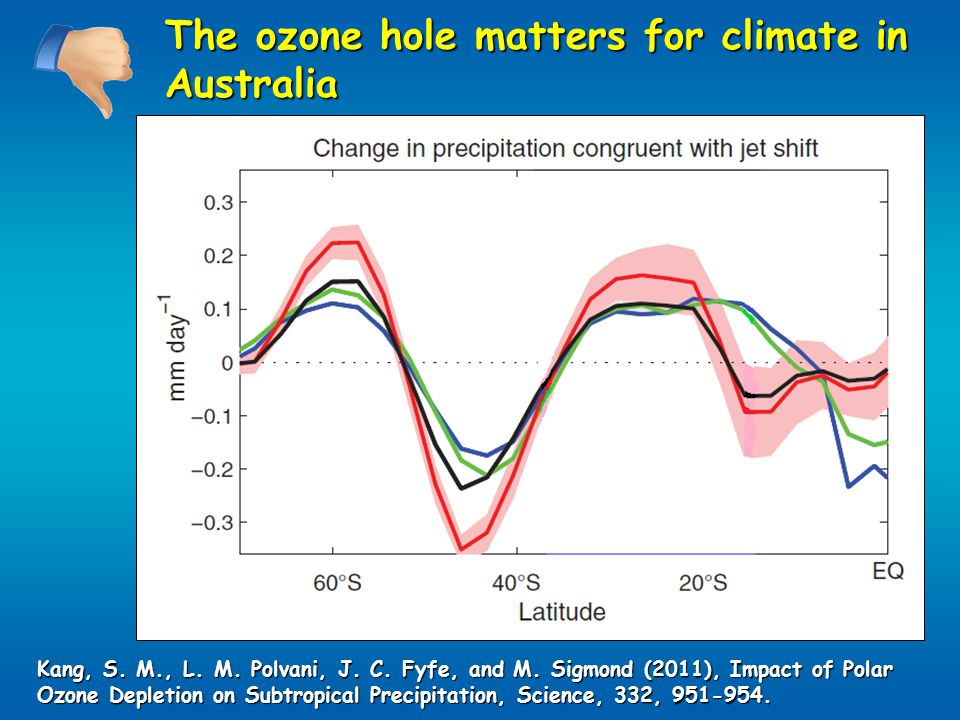 The ozone hole matters for climate in Australia Kang, S.