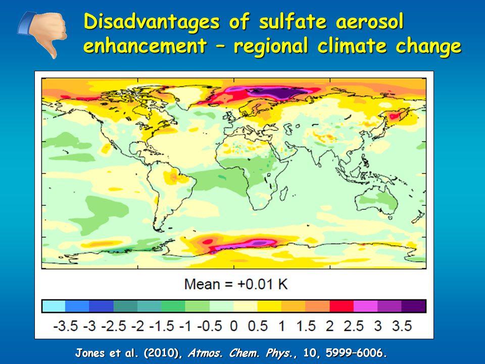 Disadvantages of sulfate aerosol enhancement – regional climate change Jones et al.
