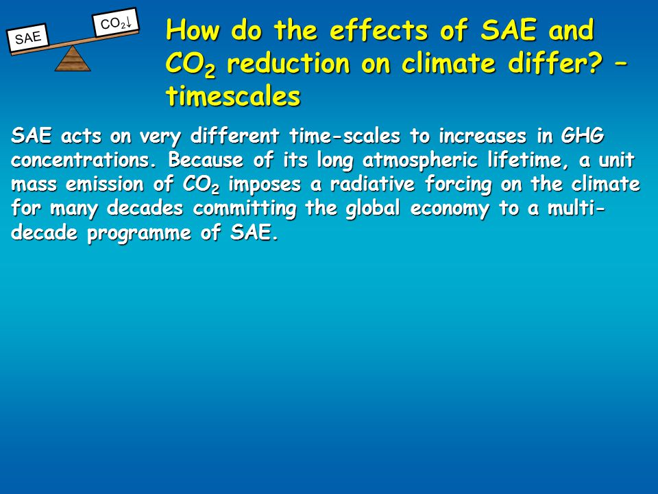 How do the effects of SAE and CO 2 reduction on climate differ.