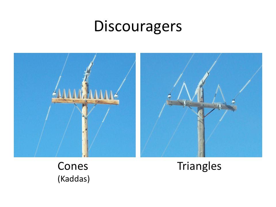 Discouragers Cones (Kaddas) Triangles