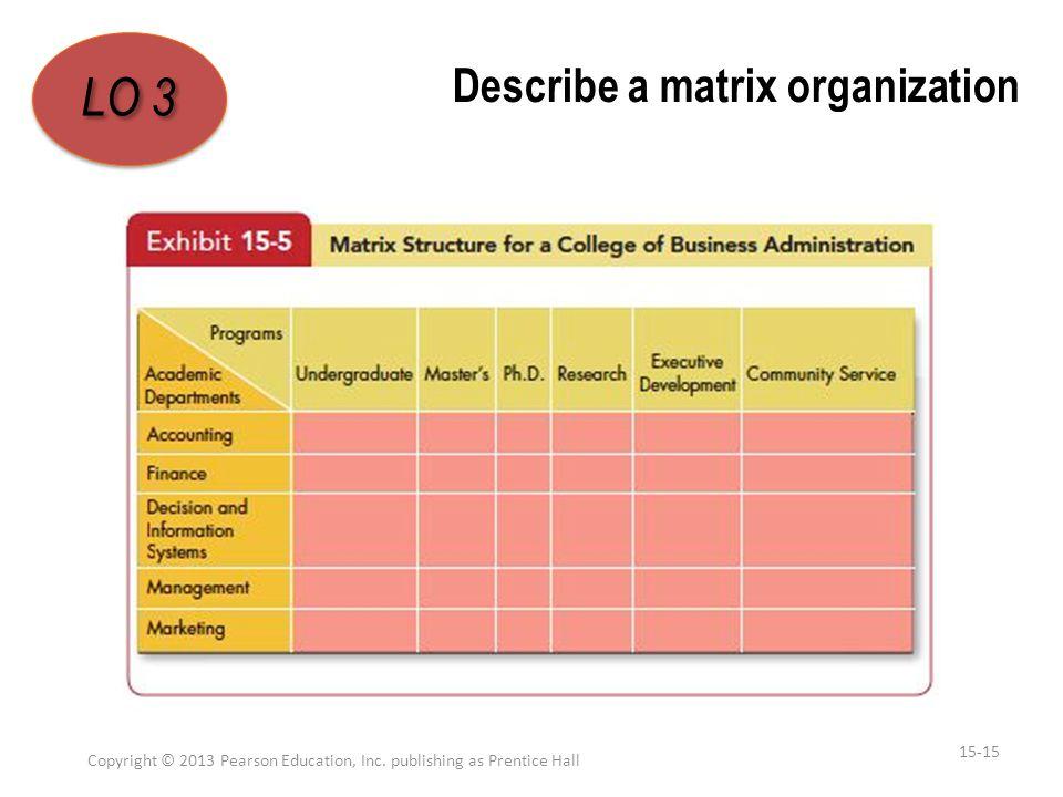 Describe a matrix organization Copyright © 2013 Pearson Education, Inc. publishing as Prentice Hall 15-15 LO 3 1