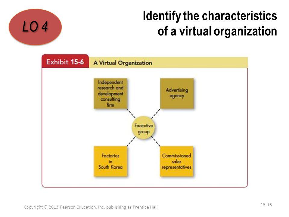 Identify the characteristics of a virtual organization Copyright © 2013 Pearson Education, Inc. publishing as Prentice Hall 15-16 LO 4 1