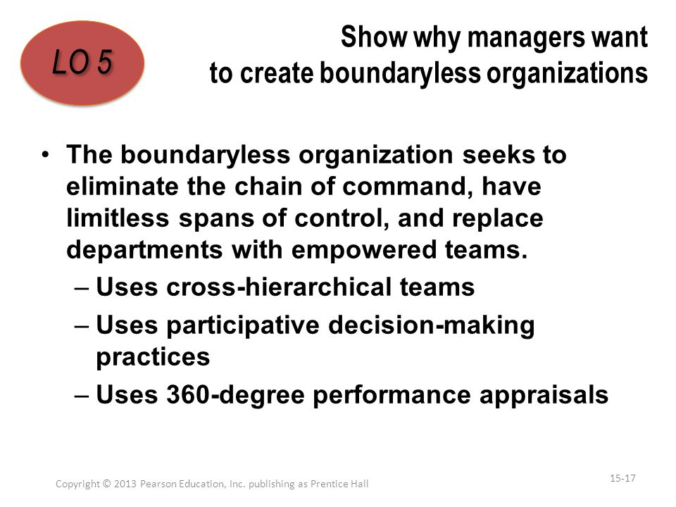 Show why managers want to create boundaryless organizations The boundaryless organization seeks to eliminate the chain of command, have limitless span