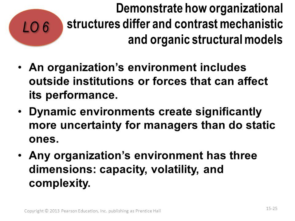 Demonstrate how organizational structures differ and contrast mechanistic and organic structural models An organization's environment includes outside