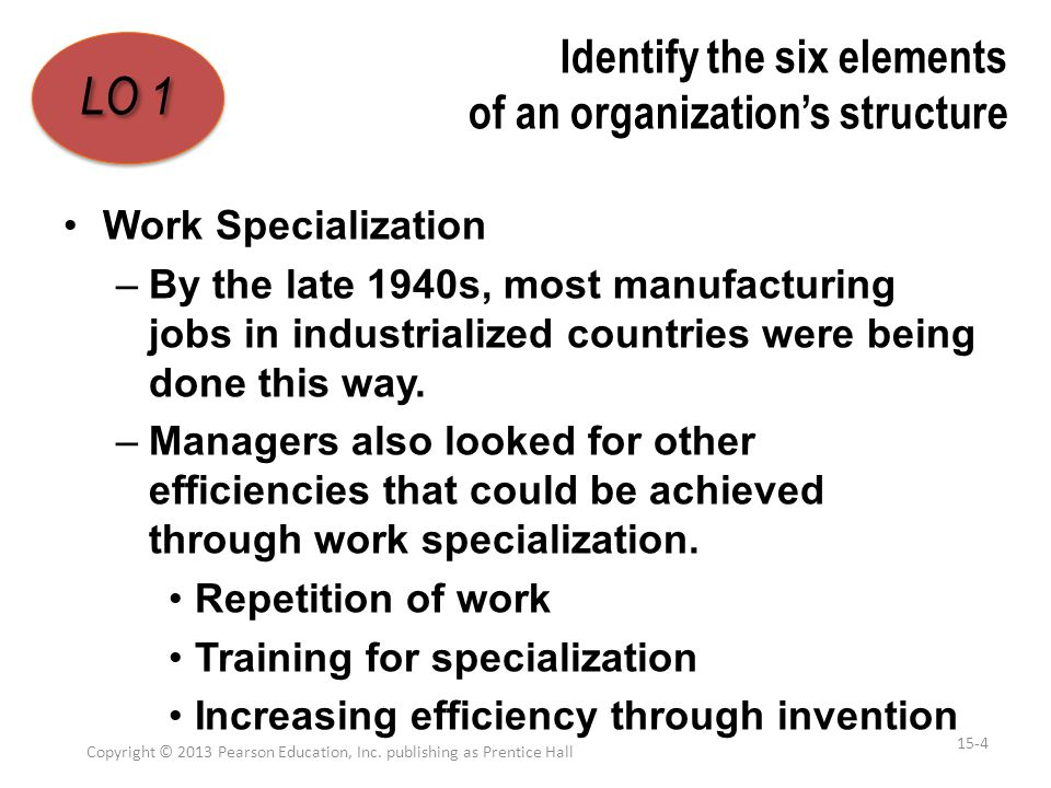 Identify the six elements of an organization's structure Copyright © 2013 Pearson Education, Inc.
