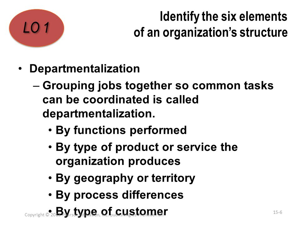 Analyze the behavioral implications of different organizational designs Organization's structure can have significant effects.