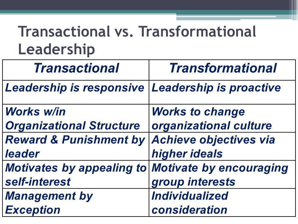 Transactional vs. Transformational Leadership TransactionalTransformational Leadership is responsiveLeadership is proactive Works w/in Organizational