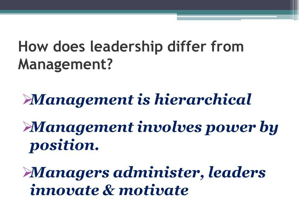 How does leadership differ from Management?  Management is hierarchical  Management involves power by position.  Managers administer, leaders innov