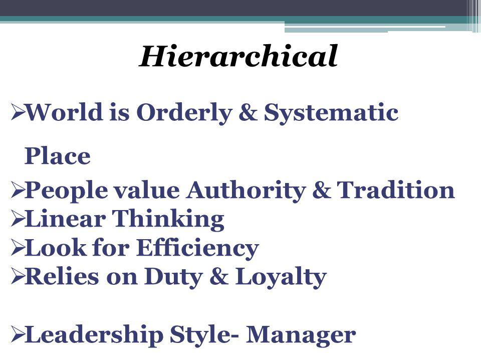 Hierarchical  World is Orderly & Systematic Place  People value Authority & Tradition  Linear Thinking  Look for Efficiency  Relies on Duty & Loy