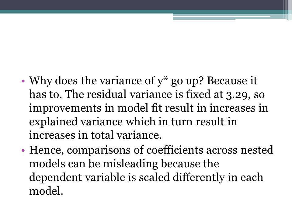 Why does the variance of y* go up? Because it has to. The residual variance is fixed at 3.29, so improvements in model fit result in increases in expl