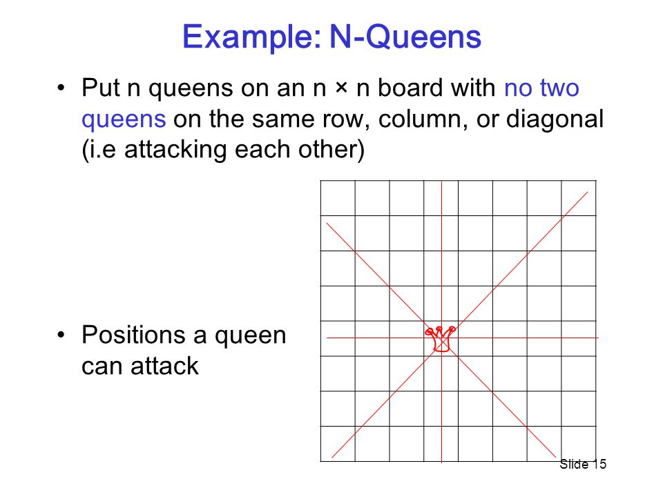 Example: N-Queens Put n queens on an n × n board with no two queens on the same row, column, or diagonal (i.e attacking each other) Positions a queen