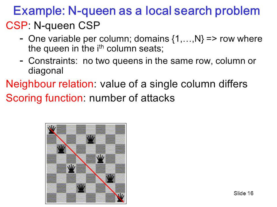 Example: N-queen as a local search problem CSP: N-queen CSP - One variable per column; domains {1,…,N} => row where the queen in the i th column seats