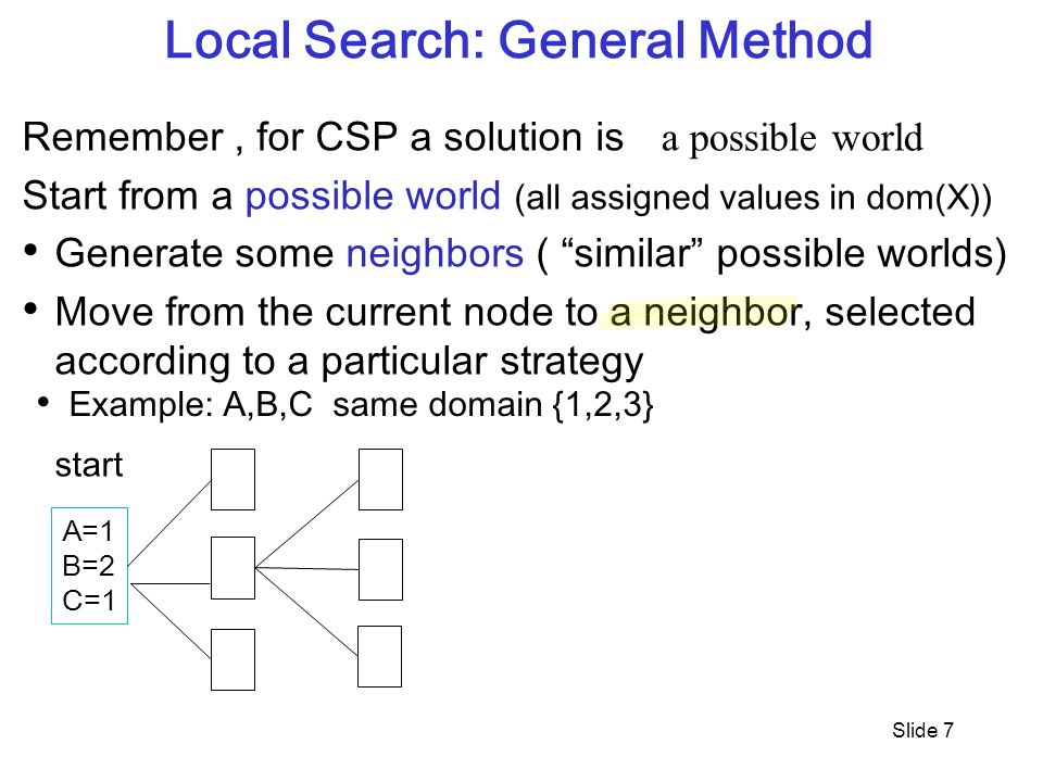Slide 7 Local Search: General Method Remember, for CSP a solution is Start from a possible world (all assigned values in dom(X)) Generate some neighbo
